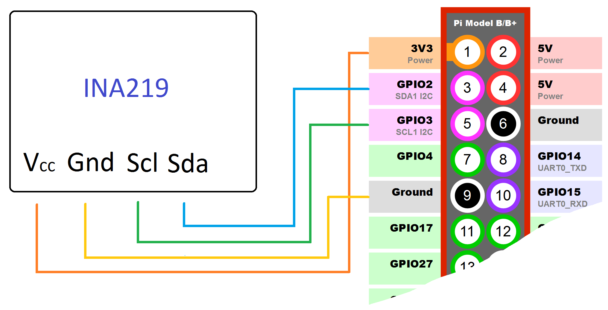 Marcus Therkildsen I2c Wiring Diagram For Connecting Ina219 To Rpi